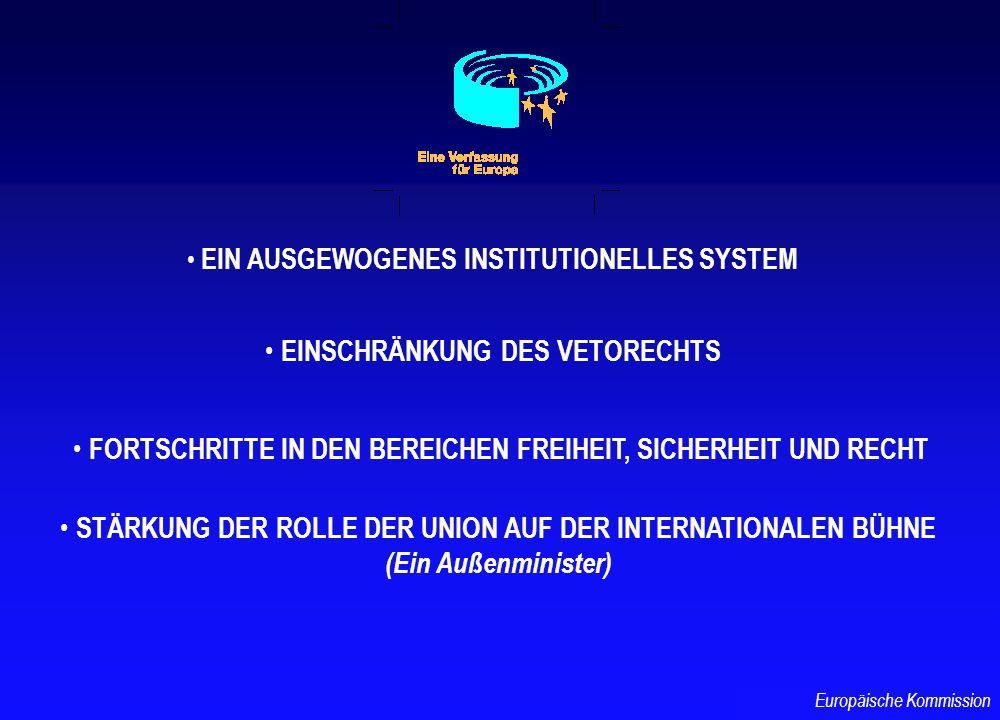 GETEILTE ZUSTÄNDIGKEITEN DER UNION Binnenmarkt Sozialpolitik hinsichtlich der in Teil III genannten Aspekte Wirtschaftlicher, sozialer und territorialer zusammenhalt Landwirtschaft und Fischerei, ausgenommen die Erhaltung der biologischen Meeresschätze Umwelt Verbraucherschutz Verkehr Transeuropäische Netze Energie Raum der Freiheit, der Sicherheit und des Rechts Gemeinsame Sicherheitsanliegen im bereich des Gesundheitswesens hinsichtlich der inTeil III genannten aspekte Europäische Kommission