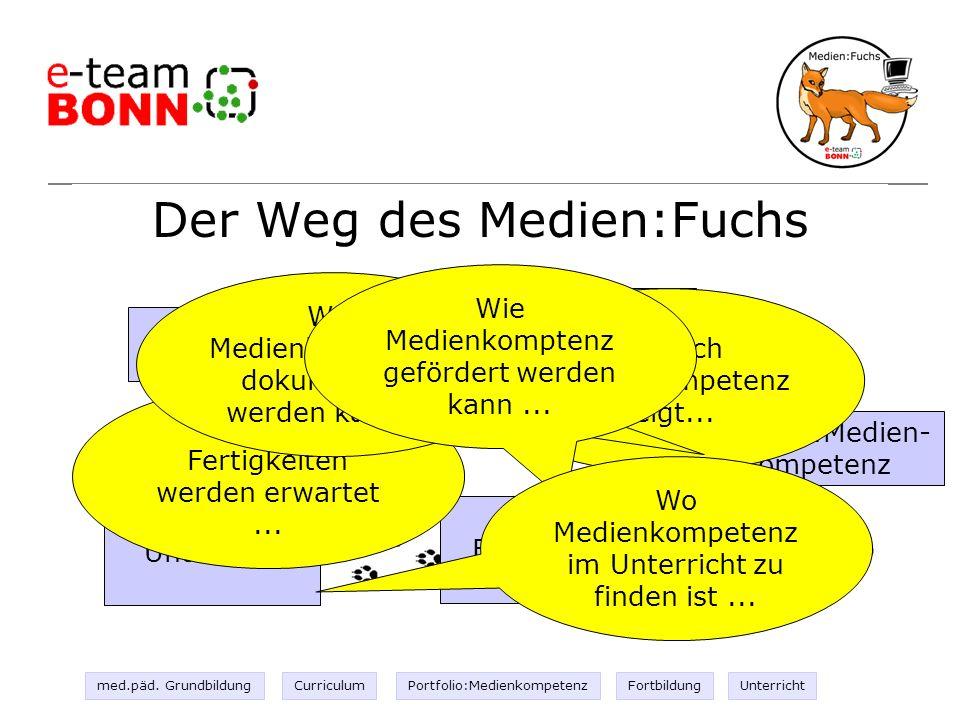 med.päd. GrundbildungCurriculumPortfolio:MedienkompetenzFortbildungUnterricht Der Weg des Medien:Fuchs Med.päd. Grundbildung Portfolio:Medien- kompete
