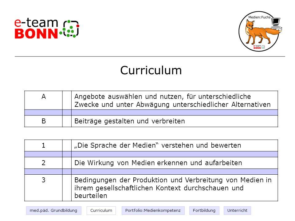 Curriculum AAngebote auswählen und nutzen, für unterschiedliche Zwecke und unter Abwägung unterschiedlicher Alternativen BBeiträge gestalten und verbr
