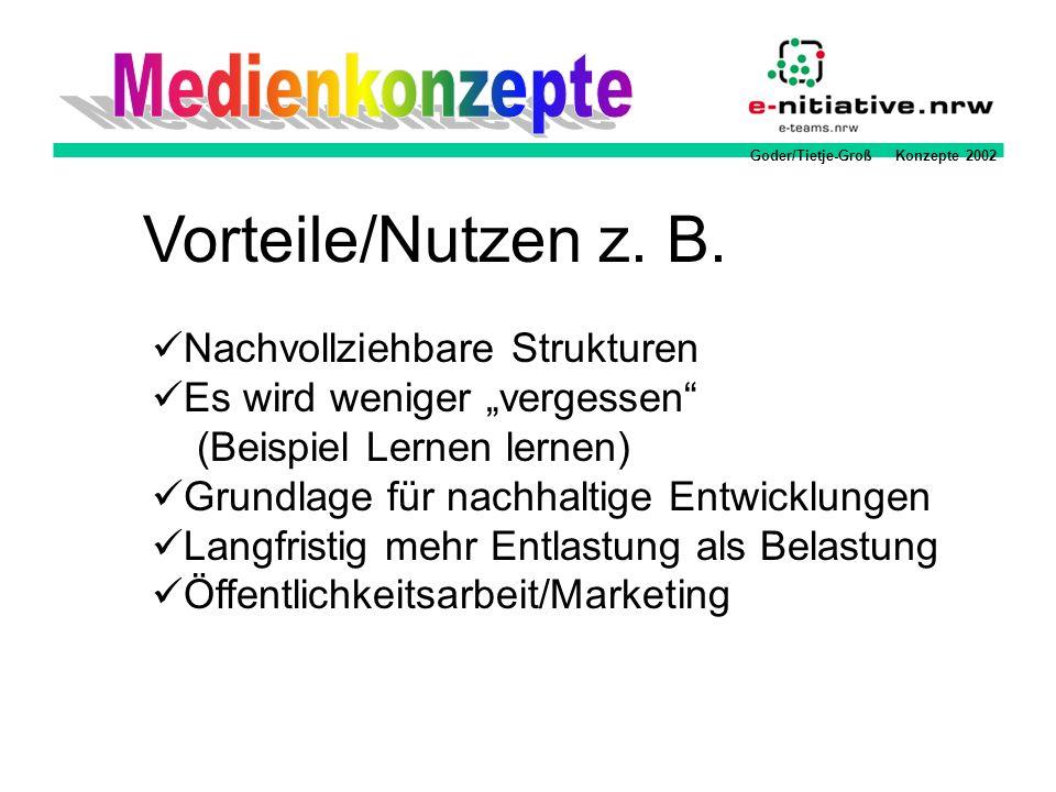Goder/Tietje-Groß Konzepte 2002 Vorteile/Nutzen z. B. Nachvollziehbare Strukturen Es wird weniger vergessen (Beispiel Lernen lernen) Grundlage für nac