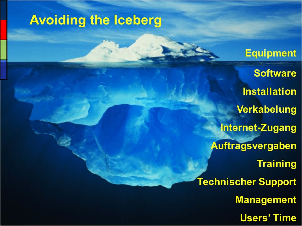 Avoiding the Iceberg Equipment Software Installation Verkabelung Internet-Zugang Auftragsvergaben Training Technischer Support Management Users Time
