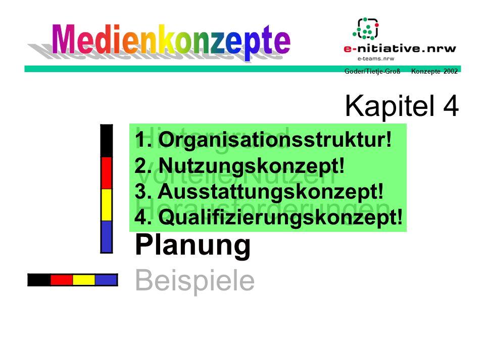 Goder/Tietje-Groß Konzepte 2002 Hintergrund Vorteile/Nutzen Herausforderungen Planung Beispiele Kapitel 4 1. Organisationsstruktur! 2. Nutzungskonzept