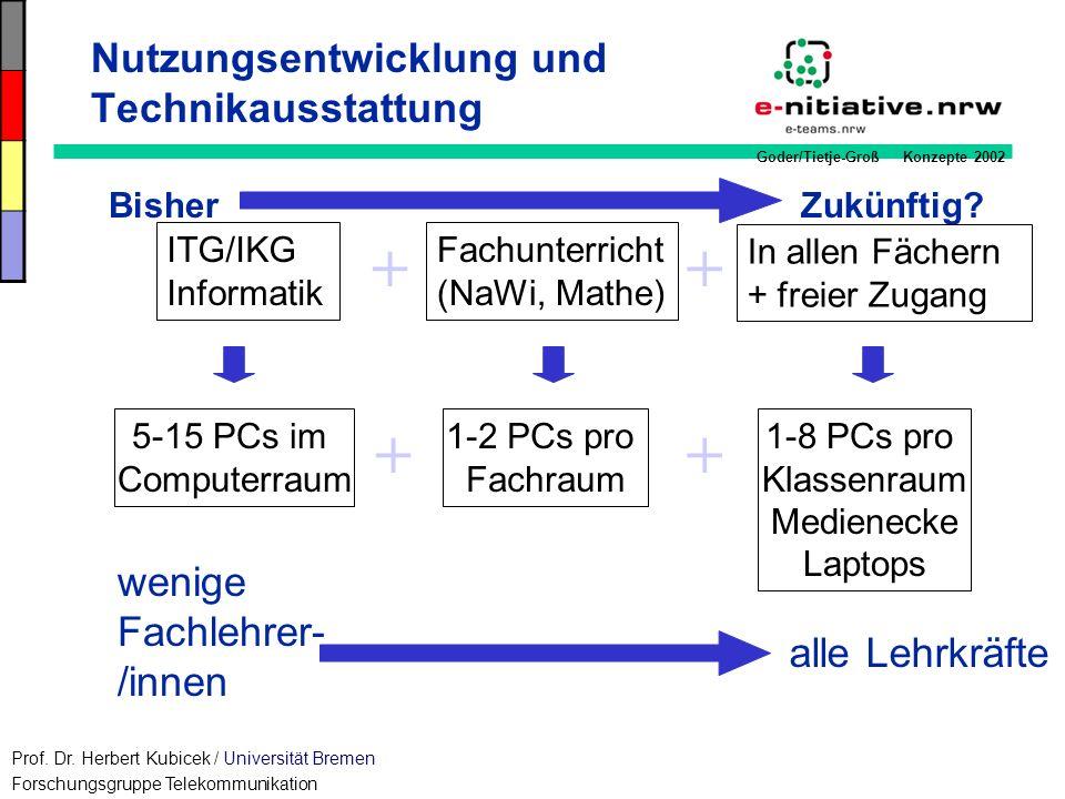 Goder/Tietje-Groß Konzepte 2002 Nutzungsentwicklung und Technikausstattung BisherZukünftig? ITG/IKG Informatik Fachunterricht (NaWi, Mathe) In allen F