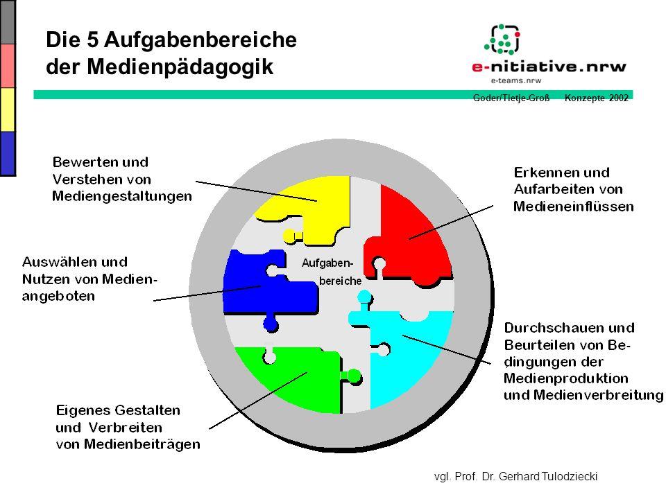 Goder/Tietje-Groß Konzepte 2002 Die 5 Aufgabenbereiche der Medienpädagogik vgl. Prof. Dr. Gerhard Tulodziecki