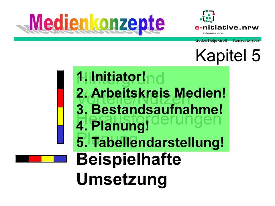 Goder/Tietje-Groß Konzepte 2002 Hintergrund Vorteile/Nutzen Herausforderungen Planung Beispielhafte Umsetzung Kapitel 5 1. Initiator! 2. Arbeitskreis