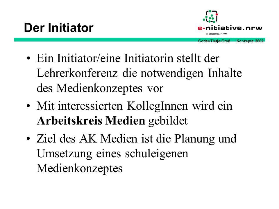 Goder/Tietje-Groß Konzepte 2002 Der Initiator Ein Initiator/eine Initiatorin stellt der Lehrerkonferenz die notwendigen Inhalte des Medienkonzeptes vo