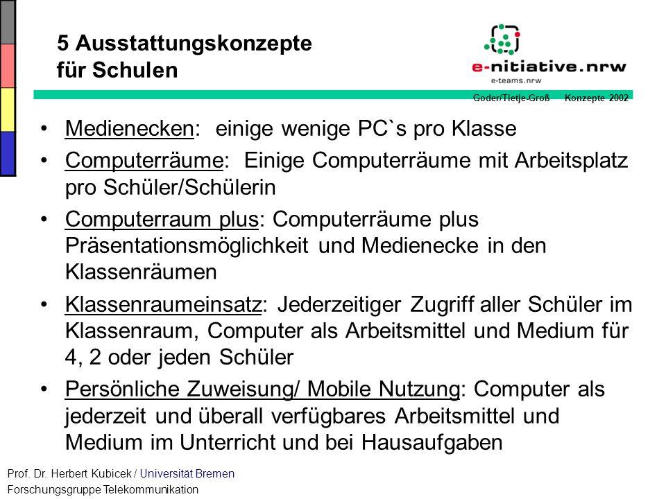 Goder/Tietje-Groß Konzepte 2002 5 Ausstattungskonzepte für Schulen Medienecken: einige wenige PC`s pro Klasse Computerräume: Einige Computerräume mit