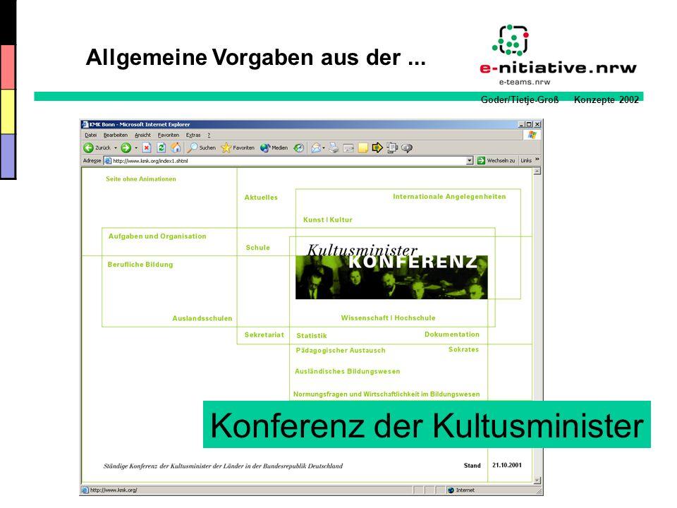 Goder/Tietje-Groß Konzepte 2002 Die 3 Grundstrukturelemente eines Medienkonzeptes Medienkonzept einer Schule Ausstattungskonzept Pädagogische Nutzungskonzepte Qualifizierungskonzept für Pädagoginnen und Pädagogen