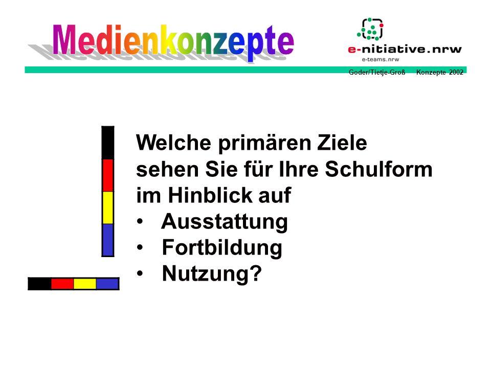 Goder/Tietje-Groß Konzepte 2002 Welche primären Ziele sehen Sie für Ihre Schulform im Hinblick auf Ausstattung Fortbildung Nutzung?