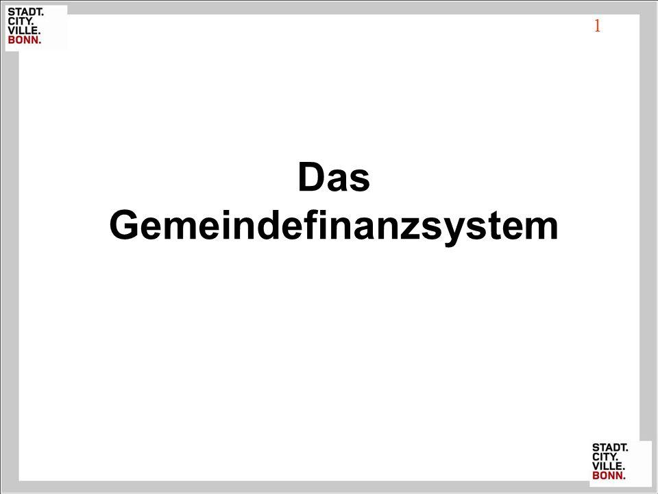 Das Gemeindefinanzsystem 1