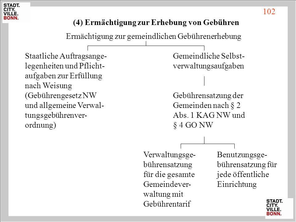 (4) Ermächtigung zur Erhebung von Gebühren Ermächtigung zur gemeindlichen Gebührenerhebung Staatliche Auftragsange-Gemeindliche Selbst- legenheiten un