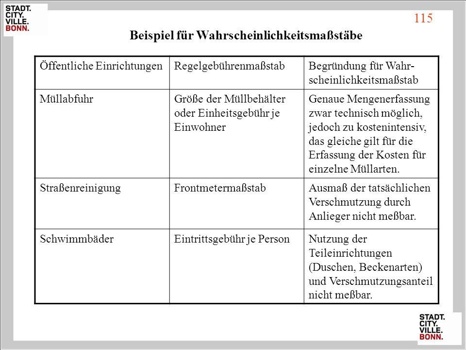 Beispiel für Wahrscheinlichkeitsmaßstäbe 115 Öffentliche EinrichtungenRegelgebührenmaßstabBegründung für Wahr- scheinlichkeitsmaßstab MüllabfuhrGröße