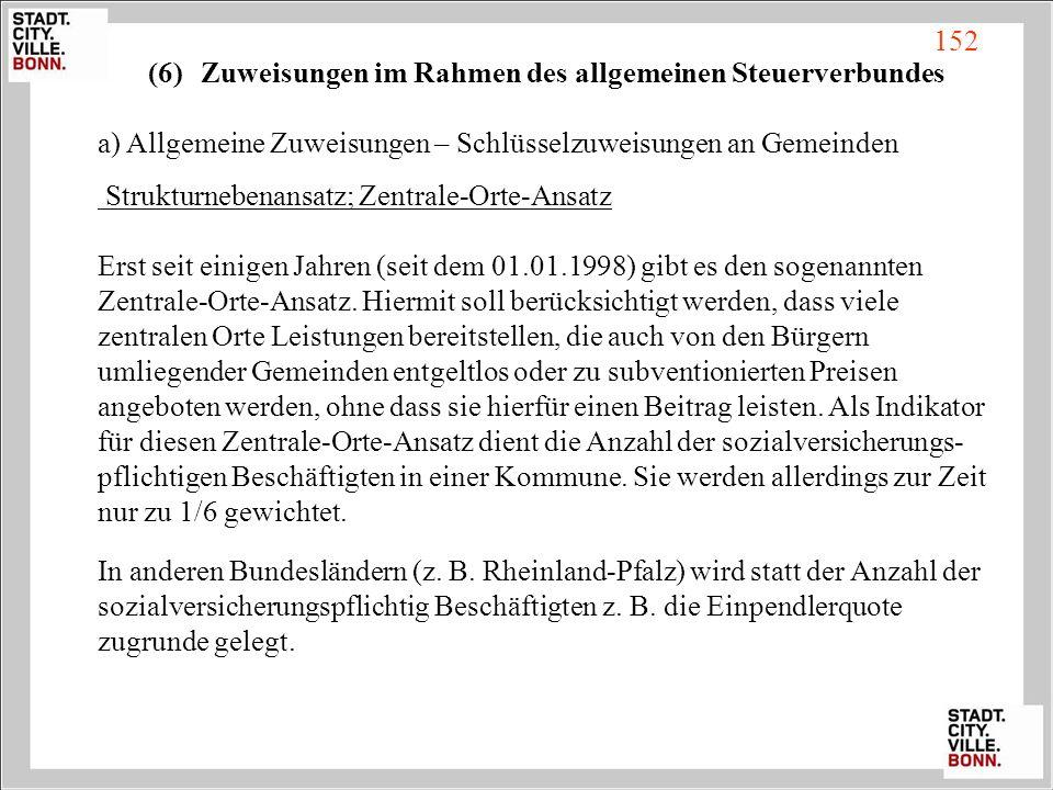 (6)Zuweisungen im Rahmen des allgemeinen Steuerverbundes a) Allgemeine Zuweisungen – Schlüsselzuweisungen an Gemeinden Strukturnebenansatz; Zentrale-O