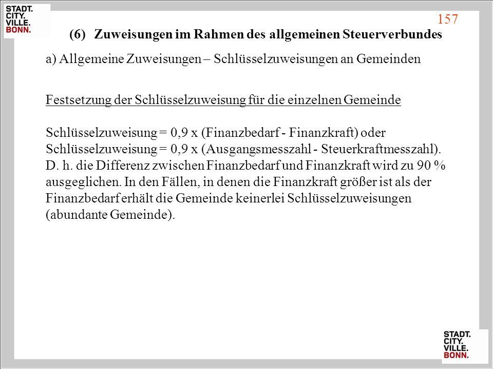 (6)Zuweisungen im Rahmen des allgemeinen Steuerverbundes a) Allgemeine Zuweisungen – Schlüsselzuweisungen an Gemeinden Festsetzung der Schlüsselzuweis
