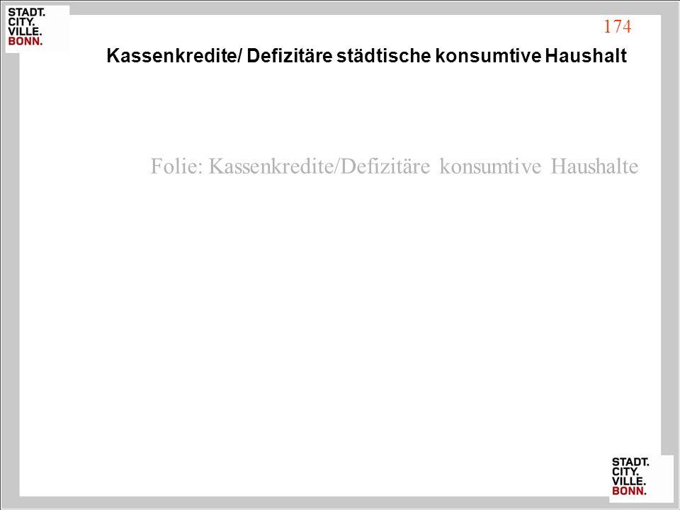 Kassenkredite/ Defizitäre städtische konsumtive Haushalt 174 Folie: Kassenkredite/Defizitäre konsumtive Haushalte