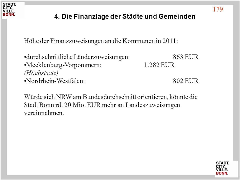 Höhe der Finanzzuweisungen an die Kommunen in 2011: durchschnittliche Länderzuweisungen: 863 EUR Mecklenburg-Vorpommern: 1.282 EUR (Höchstsatz) Nordrh