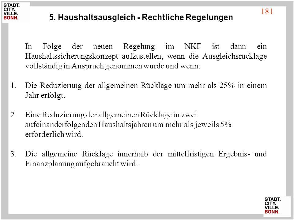 181 In Folge der neuen Regelung im NKF ist dann ein Haushaltssicherungskonzept aufzustellen, wenn die Ausgleichsrücklage vollständig in Anspruch genom