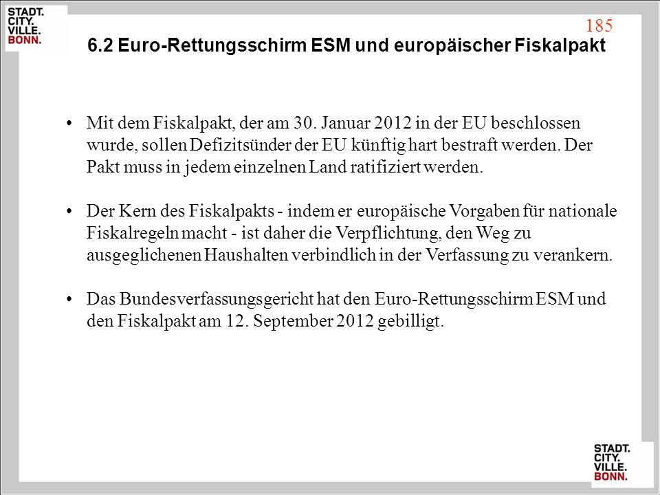 6.2 Euro-Rettungsschirm ESM und europäischer Fiskalpakt Mit dem Fiskalpakt, der am 30. Januar 2012 in der EU beschlossen wurde, sollen Defizitsünder d