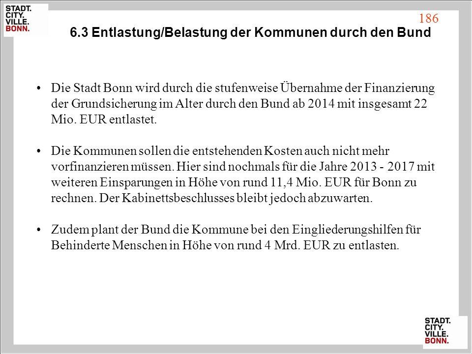 6.3 Entlastung/Belastung der Kommunen durch den Bund Die Stadt Bonn wird durch die stufenweise Übernahme der Finanzierung der Grundsicherung im Alter