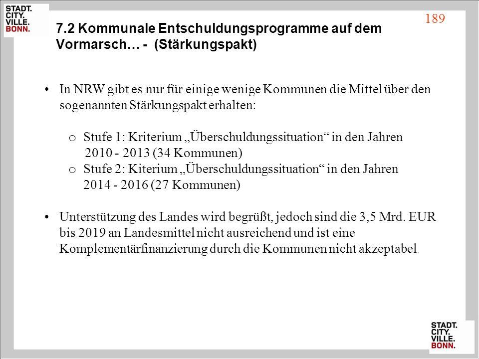 7.2 Kommunale Entschuldungsprogramme auf dem Vormarsch… - (Stärkungspakt) In NRW gibt es nur für einige wenige Kommunen die Mittel über den sogenannte