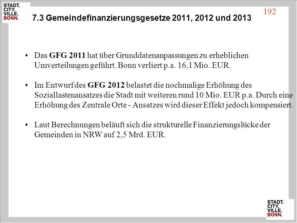 7.3 Gemeindefinanzierungsgesetze 2011, 2012 und 2013 Das GFG 2011 hat über Grunddatenanpassungen zu erheblichen Umverteilungen geführt. Bonn verliert