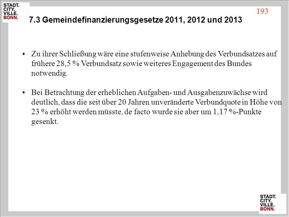 7.3 Gemeindefinanzierungsgesetze 2011, 2012 und 2013 Zu ihrer Schließung wäre eine stufenweise Anhebung des Verbundsatzes auf frühere 28,5 % Verbundsa