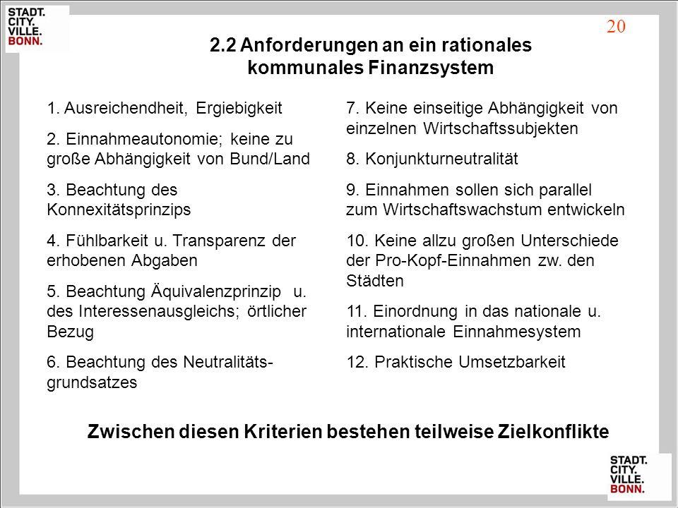 2.2 Anforderungen an ein rationales kommunales Finanzsystem 1. Ausreichendheit, Ergiebigkeit 2. Einnahmeautonomie; keine zu große Abhängigkeit von Bun