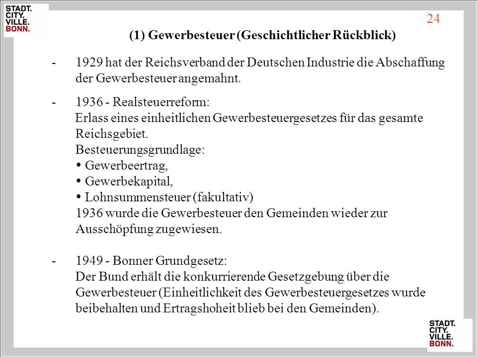 -1929 hat der Reichsverband der Deutschen Industrie die Abschaffung der Gewerbesteuer angemahnt. -1936 - Realsteuerreform: Erlass eines einheitlichen