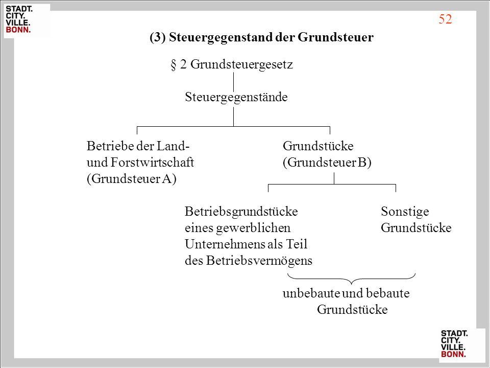 § 2 Grundsteuergesetz Steuergegenstände Betriebe der Land- Grundstücke und Forstwirtschaft (Grundsteuer B) (Grundsteuer A) BetriebsgrundstückeSonstige