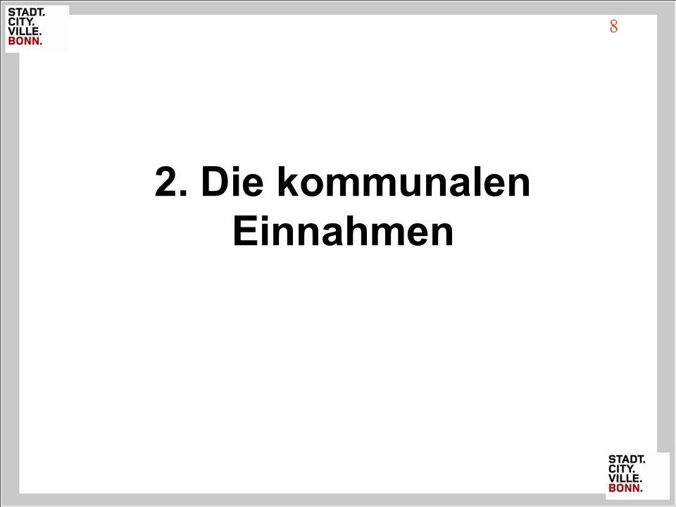 2. Die kommunalen Einnahmen 8