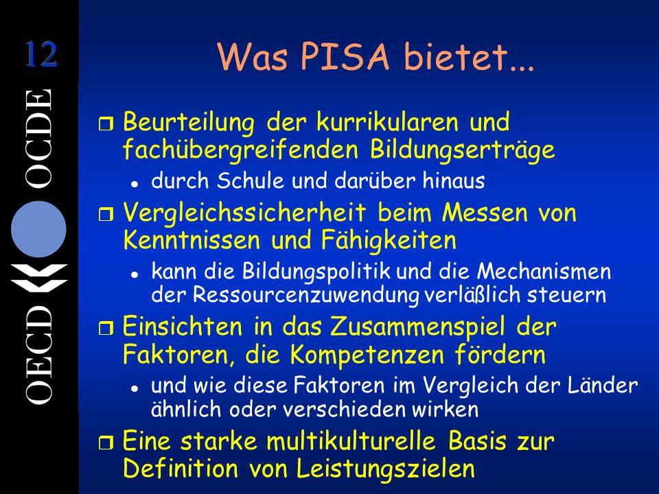 Was PISA bietet... r Beurteilung der kurrikularen und fachübergreifenden Bildungserträge l durch Schule und darüber hinaus r Vergleichssicherheit beim