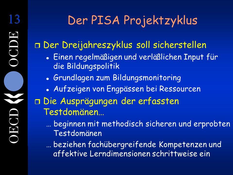 Der PISA Projektzyklus r Der Dreijahreszyklus soll sicherstellen l Einen regelmäßigen und verläßlichen Input für die Bildungspolitik l Grundlagen zum