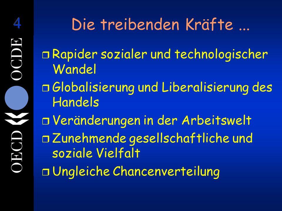 Die treibenden Kräfte... r Rapider sozialer und technologischer Wandel r Globalisierung und Liberalisierung des Handels r Veränderungen in der Arbeits