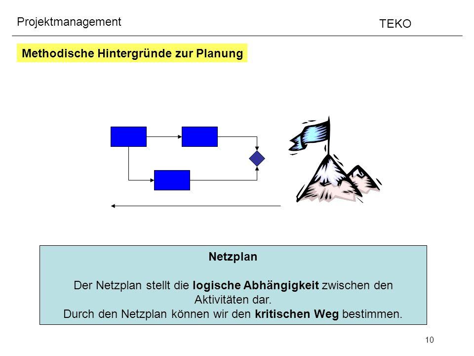 10 Projektmanagement TEKO Methodische Hintergründe zur Planung Netzplan Der Netzplan stellt die logische Abhängigkeit zwischen den Aktivitäten dar. Du