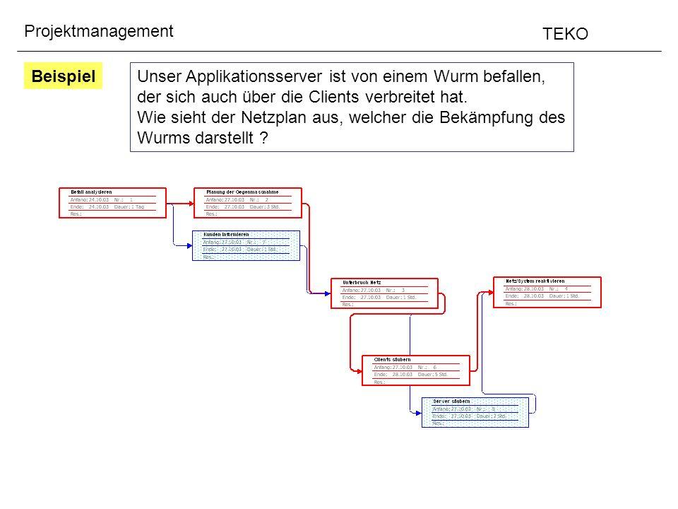 11 Projektmanagement TEKO Beispiel Unser Applikationsserver ist von einem Wurm befallen, der sich auch über die Clients verbreitet hat. Wie sieht der