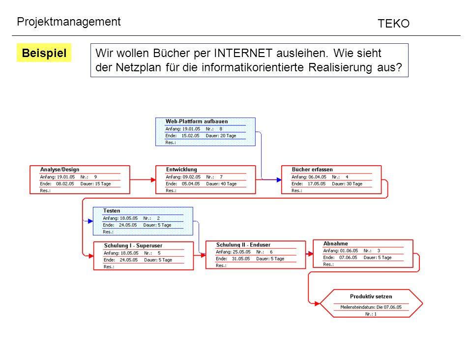 12 Projektmanagement TEKO Beispiel Wir wollen Bücher per INTERNET ausleihen. Wie sieht der Netzplan für die informatikorientierte Realisierung aus?