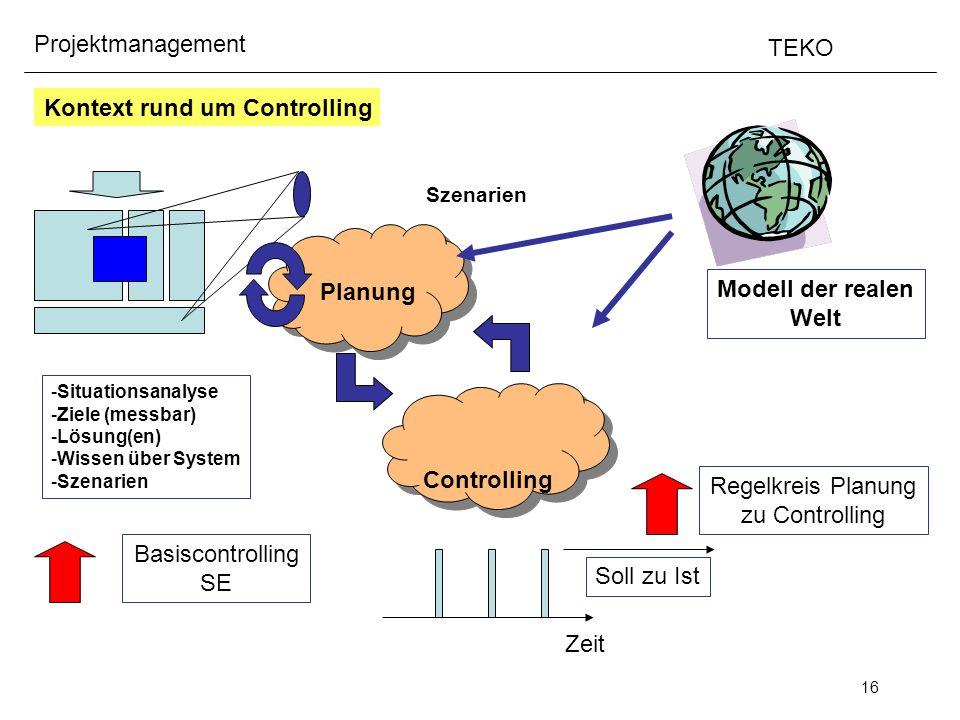 16 Projektmanagement TEKO Planung Kontext rund um Controlling -Situationsanalyse -Ziele (messbar) -Lösung(en) -Wissen über System -Szenarien Szenarien