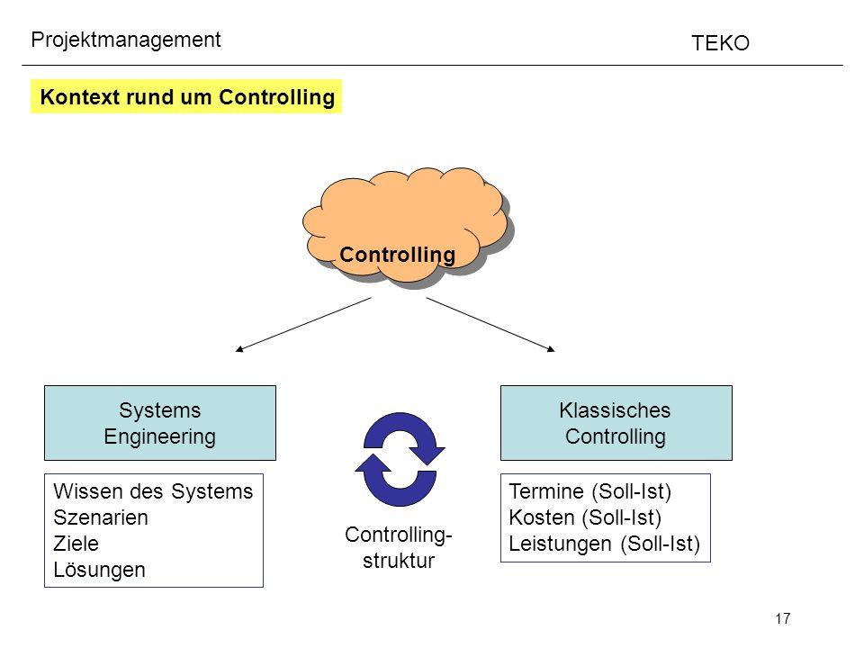 17 Projektmanagement TEKO Controlling Systems Engineering Wissen des Systems Szenarien Ziele Lösungen Klassisches Controlling Termine (Soll-Ist) Koste