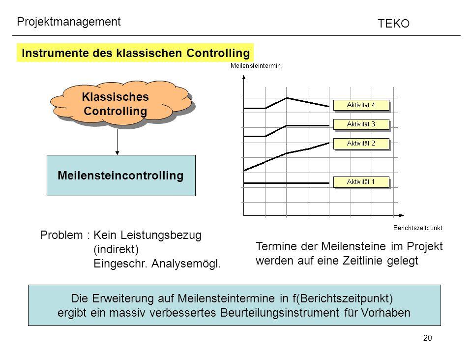 20 Projektmanagement TEKO Klassisches Controlling Klassisches Controlling Meilensteincontrolling Termine der Meilensteine im Projekt werden auf eine Z