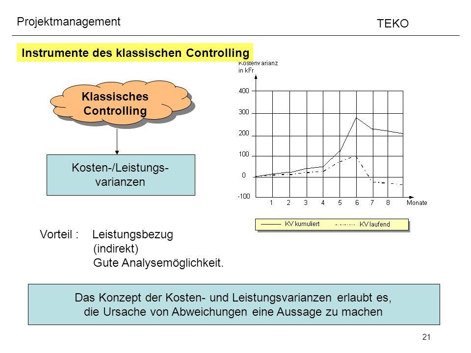 21 Projektmanagement TEKO Klassisches Controlling Klassisches Controlling Kosten-/Leistungs- varianzen Vorteil : Leistungsbezug (indirekt) Gute Analys