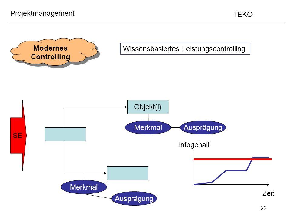 22 Projektmanagement TEKO Modernes Controlling Modernes Controlling Wissensbasiertes Leistungscontrolling Objekt(i) SE MerkmalAusprägung Merkmal Auspr