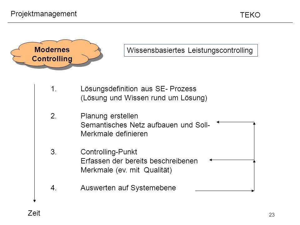 23 Projektmanagement TEKO Modernes Controlling Modernes Controlling Wissensbasiertes Leistungscontrolling Zeit 1.Lösungsdefinition aus SE- Prozess (Lö