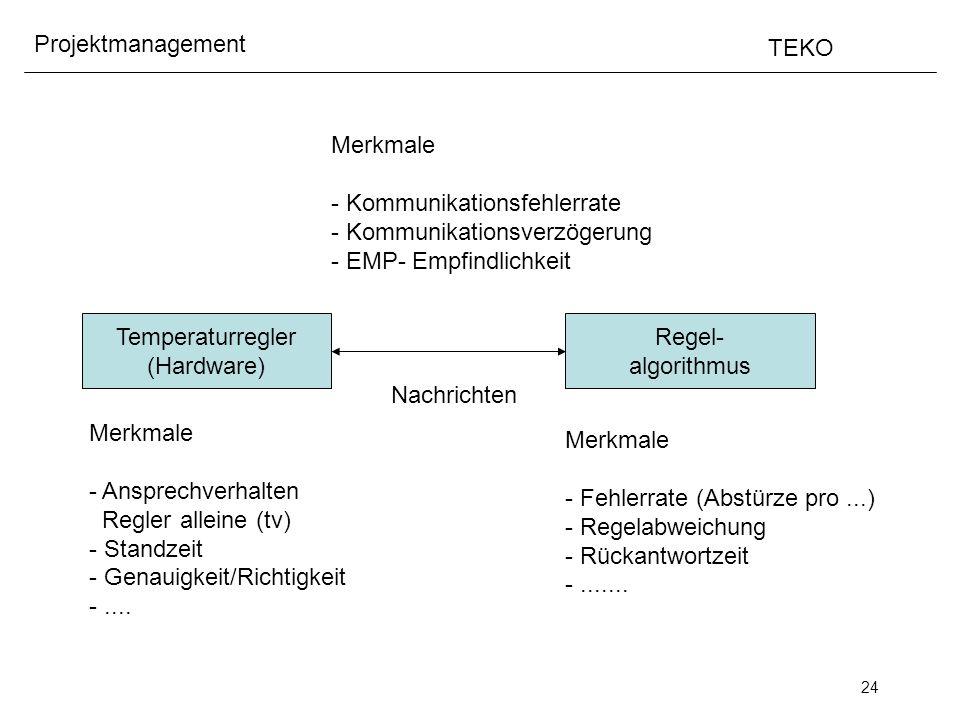24 Projektmanagement TEKO Temperaturregler (Hardware) Regel- algorithmus Nachrichten Merkmale - Ansprechverhalten Regler alleine (tv) - Standzeit - Ge