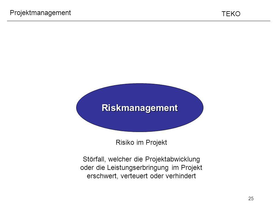 25 Projektmanagement TEKO Riskmanagement Risiko im Projekt Störfall, welcher die Projektabwicklung oder die Leistungserbringung im Projekt erschwert,