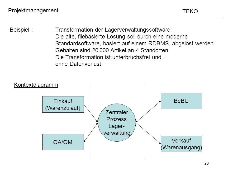 28 Projektmanagement TEKO Beispiel :Transformation der Lagerverwaltungssoftware Die alte, filebasierte Lösung soll durch eine moderne Standardsoftware
