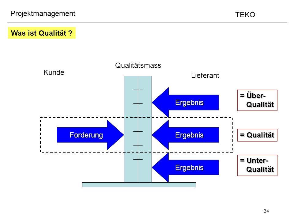 34 Projektmanagement TEKO Was ist Qualität ? Kunde Qualitätsmass ForderungErgebnis Lieferant = Qualität Ergebnis = Über- Qualität Qualität Ergebnis =