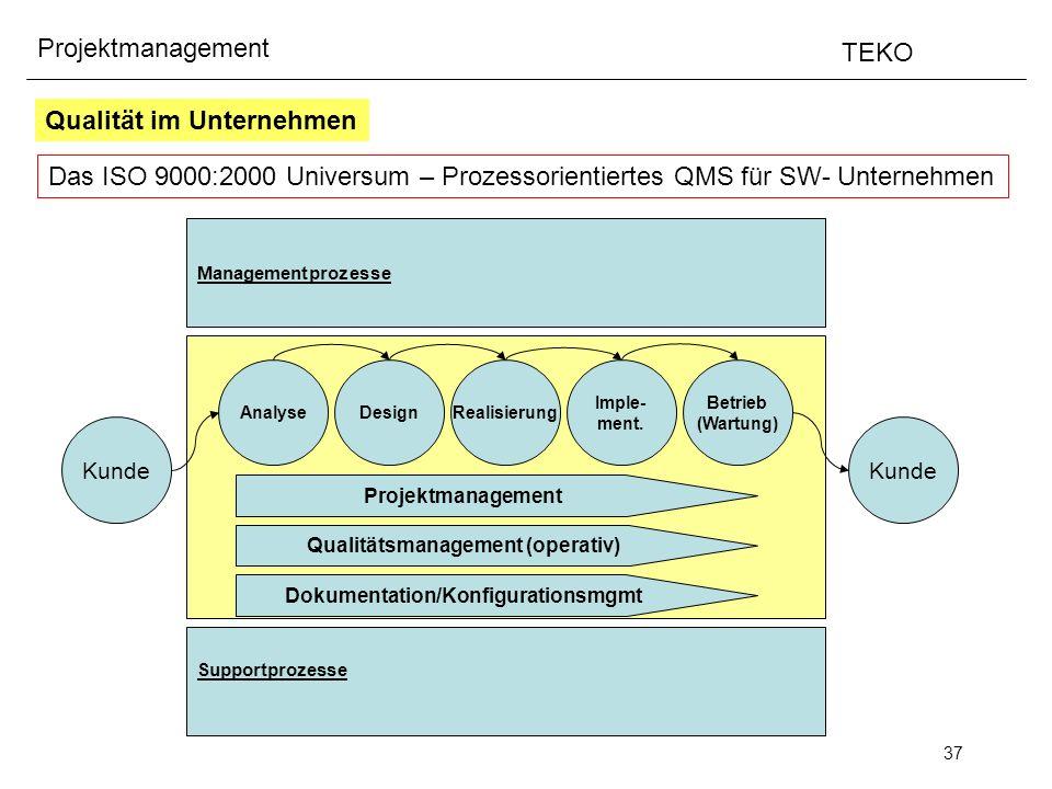 37 Projektmanagement TEKO Qualität im Unternehmen Das ISO 9000:2000 Universum – Prozessorientiertes QMS für SW- Unternehmen Supportprozesse Management