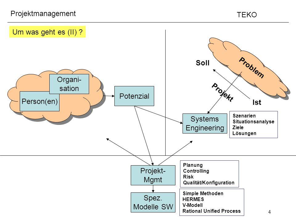 4 Projektmanagement TEKO Um was geht es (II) ? Person(en) Organi- sation Potenzial Problem Soll Ist Projekt Systems Engineering Szenarien Situationsan
