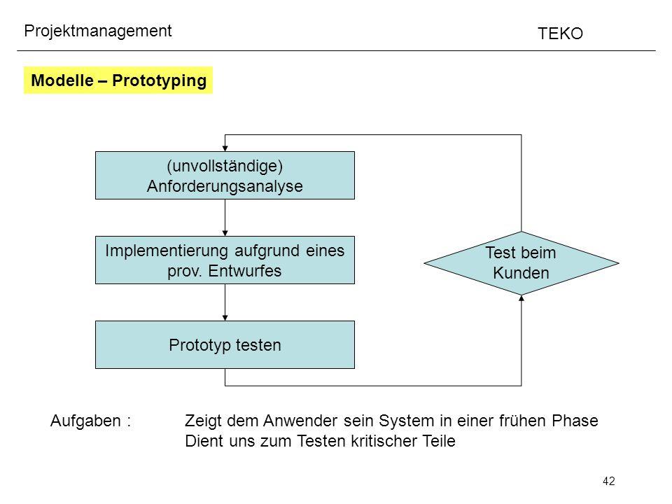 42 Projektmanagement TEKO Modelle – Prototyping (unvollständige) Anforderungsanalyse Implementierung aufgrund eines prov. Entwurfes Prototyp testen Te