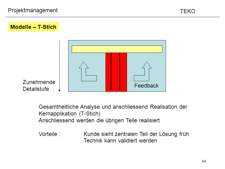 44 Projektmanagement TEKO Modelle – T-Stich Zunehmende Detailstufe Gesamtheitliche Analyse und anschliessend Realisation der Kernapplikation (T-Stich)